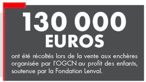 c-news-130-000-euros-ont-eetee-reecoltees-18.12.2019
